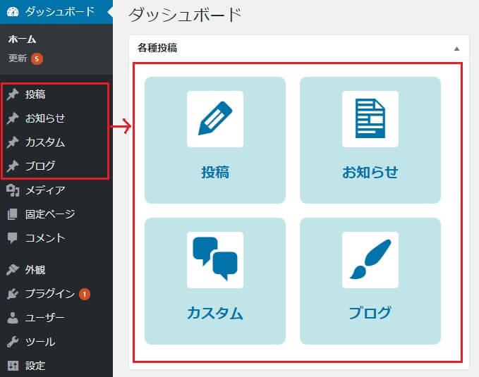 ダッシュボードにオリジナルウィジェットを追加の完成イメージ