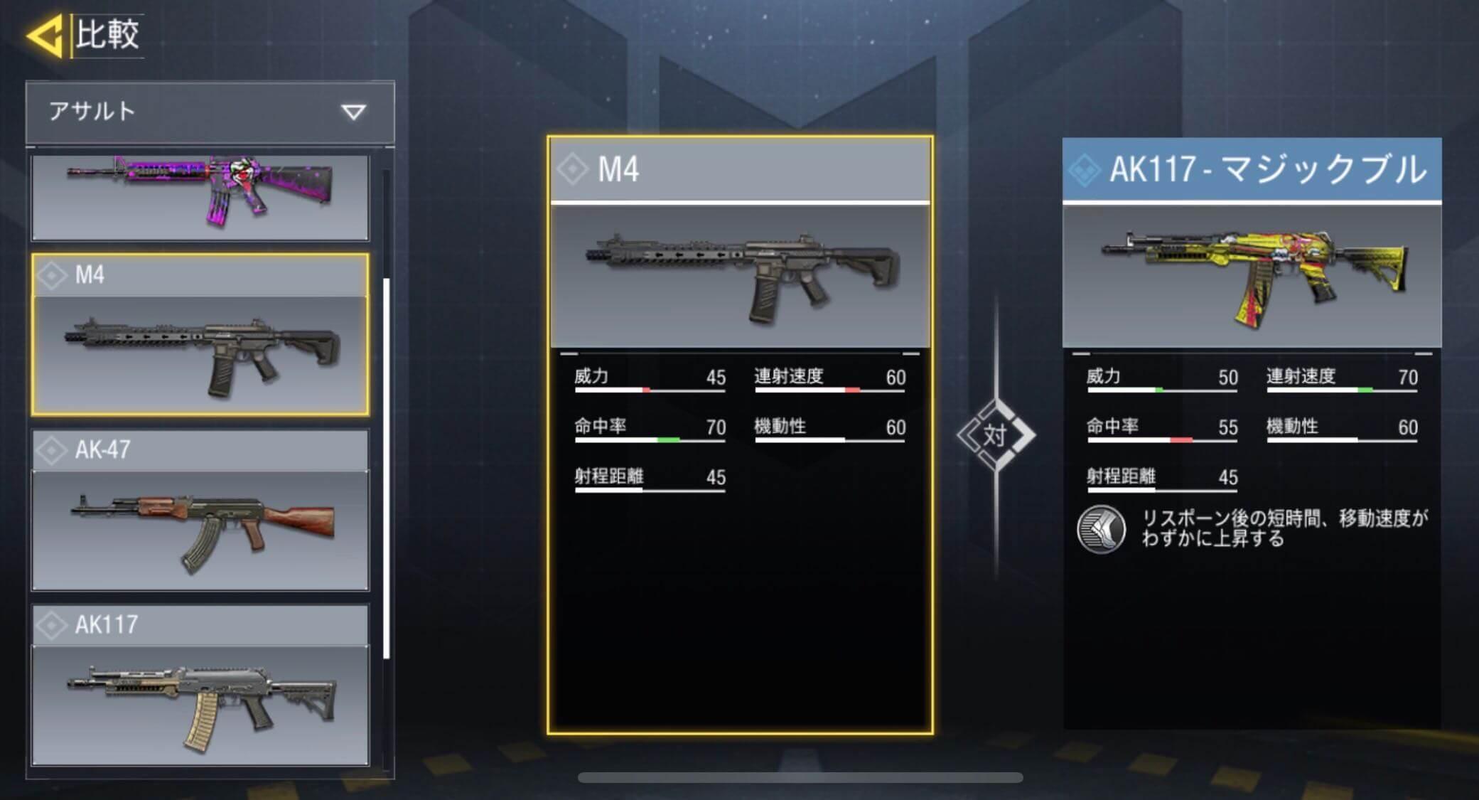 【CoDモバイル】「AK117」と「M4」の比較