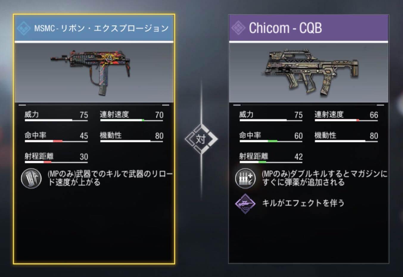 【CoDモバイル】「Chicom-CQB」と「MSMC」の比較【他SMGとの比較】